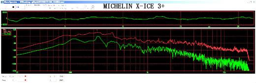 20171107_Michelin_Noise.jpg