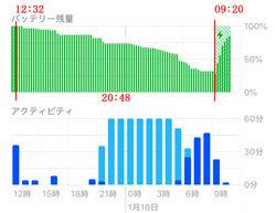 20200110_iOS13_3-BAT.jpg