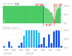 20200115_iOS13_3-BAT.jpg