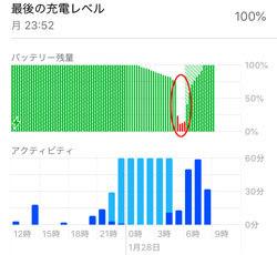 20200205_iOS13_3-BAT.jpg