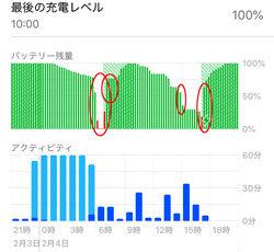 20200205_iOS13_3_1-BAT.jpg