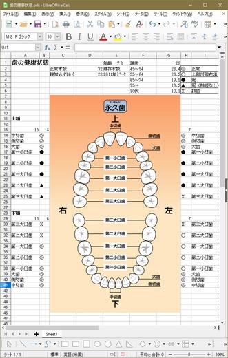 2020_歯の健康状態.png