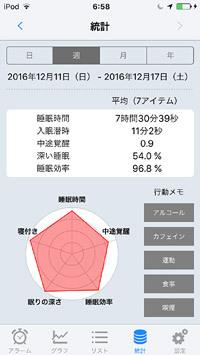 SleepMeister_result_statist.jpg